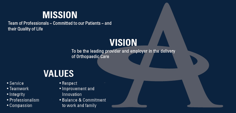 mission vision and values of kulula com Vision, mission and values all of the work undertaken by the american academy of dermatology on behalf of its members, their patients and the public are guided by a clear vision and mission and a set of values.